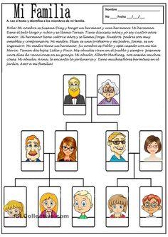 MI FAMILIA (leer el texto con atención antes de su utilización... ojo)