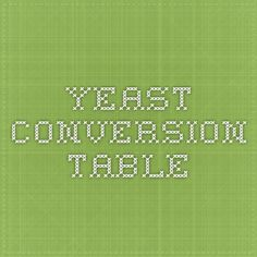Yeast Conversion Table