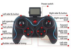 DFD F183 Drone - Drone News - Looking for a 'Quadcopter'? Get your first quadcopter today. TOP Rated Quadcopters has Beginner, Racing, Aerial Photography, Auto Follow Quadcopters and FPV Goggles, plus video reviews and more. => http://topratedquadcopters.com <== #electronics #technology #quadcopters #drones #autofollowdrones #dronephotography #dronegear #racingdrones #beginnerdrones