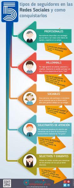 5 tipos de seguidores en Redes Sociales y cómo conquistarlos #infografia #socialmedia