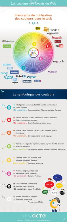 Le web et la symbolique des couleurs Design Sites, Web Design, Content Marketing, Digital Marketing, Creation Web, Web Business, Business Infographics, Web Colors, Branding