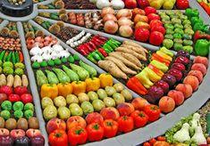 Tips for the vegetable gardening beginner - The Best Garden Spot