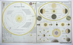 The-Solar-System/Theory-of-the-Seasons-Print