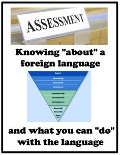Spanish Lesson Plans, Spanish Lessons, French Lessons, Ap Spanish, French Class, English Lessons, Teaching French, Teaching Spanish, Teaching Reading