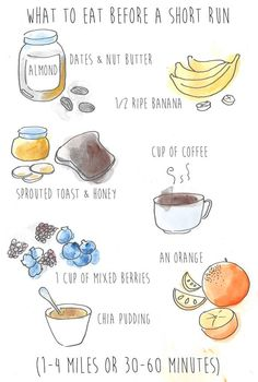 What To Eat Before You Run: A Guide