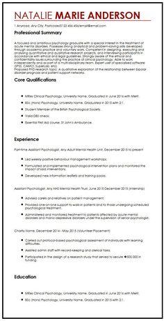 Undergraduate 4 Resume Examples Sample Resume Resume Resume