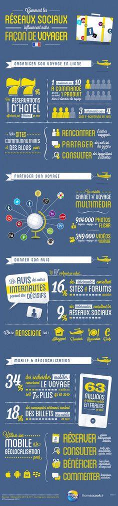 Infographiereseauxsociaux