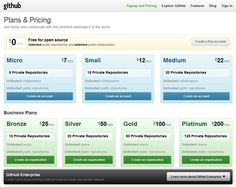 Best Designed Pricing Comparison Table Examples  Price Tables