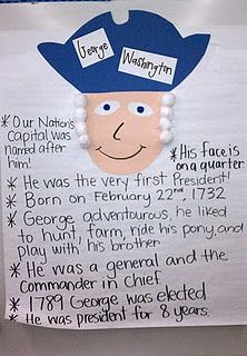 George Washington poster board for K-5 (No cherry trees were harmed in the making of this poster)