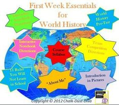"""This purchase includes everything you will need for your secondary World History class: -19-slide PowerPoint: Course Syllabus - Student Handout: Course Syllabus -11-slide PowerPoint: World History Introduction in Pictures -World History Pre-Test  -12-slide PowerPoint: 11 Rules You Will Not Learn in School -Student Activity: """"About Me"""" -Interactive Notebook Student Directions -Class Team Competition File  $10.00"""
