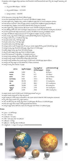 68 Best Telugu BIBLE Study - Book of Genesis images in 2019 | Bible