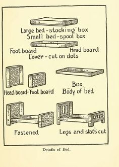 """""""When Mother Lets Us Make Paper Box Furniture"""", published in 1914. The patterns look easy to follow, and create beautiful, historically accurate furniture. They are all in the arts and crafts style, which was readily available from stores like Sears. Read more: http://agplaythings.proboards.com/index.cgi?board=furn=display=77634#ixzz1j3TUvy9t http://www.archive.org/details/whenmotherletsus00rich"""