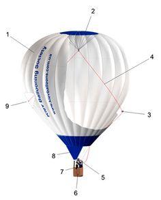 Схема расположения парашютных клапанов фото