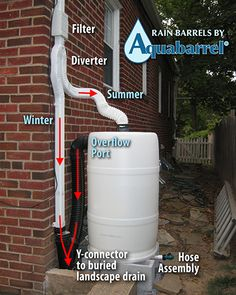 55 gallon rain barrel with all parts labeled