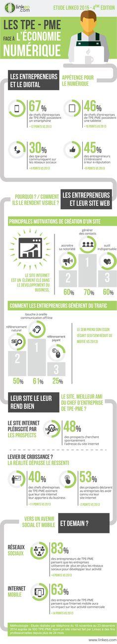 Les TPE - PME et le digital : état des lieux en 2015 – Entreprendre.fr