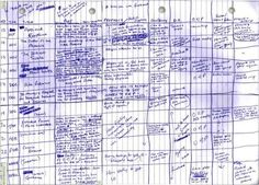 A Handwritten Plot Outline J. Rowling Made While Writing 'Harry Potter and the Order of the Phoenix' Writing A Book, Writing Tips, Writing Prompts, Pre Writing, Writing Lessons, Fiction Writing, Writing Plan, Writing Resources, Teaching Writing