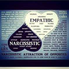 Empath dating a narcissist