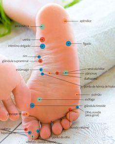 Massagem estimulante com Reflexologia - Bem-Estar - Viva Saúde