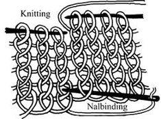 Image result for nalbinding