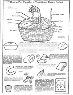 How to put together a Pascha Basket