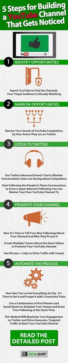 Setting up a YouTube channel is easy. But there's more to it. Learn how to effectively and easily GROW a YouTube channel using Twitter in 5 easy steps.