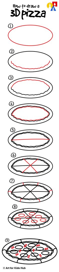 How to draw a 3d pizza!