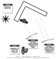 Swimwear fashion photography lighting diagram