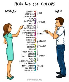 Gender essentialist, but this is particularly true of my me versus my dad. So I pinned it for that.
