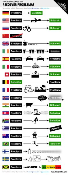 Funny pictures about International guidelines for problem solving…. Oh, and cool pics about International guidelines for problem solving…. Also, International guidelines for problem solving… photos. Funny Images, Funny Photos, Best Funny Pictures, Haha, Humor Grafico, Problem And Solution, Satire, Hetalia, Problem Solving