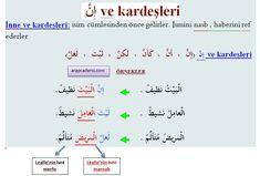 Learn Turkish Language, Arabic Language, Learning Arabic