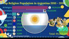 Pew Research Center, World Data, Christianity, Religion, Politics, Argentina