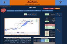 البورصة المصرية تقرير التحليل الفنى من شركة عربية اون لاين ليوم الاثنين 27-3-2017