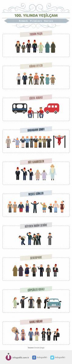 Anniversary of Yeşilçam - Comedy Films Series by Emrah Cengiz - Film Movie, Movies, Eternal Sunshine, Minimal Movie Posters, Alternative Movie Posters, Minimalist Poster, Name Signs, Movie Quotes, Ikon