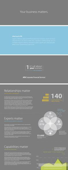 Clean and simple design  ATB Financial - Capabilities Brochure by Kelly Nyvoll, via Behance