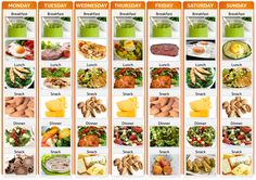 Fast Weight Loss | Healthy Weight Loss | Fast Fat Loss