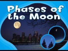 Moon Phases -Why Moon Changes Shapes -Preschoolers,Kindergarten and Toddlers