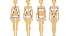 Damit dein Liebling-Teil auch richtig sitzt, musst du Kleidung passend zu deinem Figurtyp wählen. Welcher das ist, findest du hier heraus. Jetzt auf ELLE.de!
