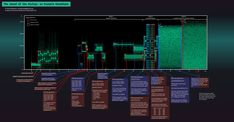 The Sound of the Dialup