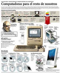 infografia periodistica - Buscar con Google