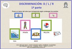 Discriminación d-l-r. Desde ARASAAC. Gallery Wall, Frame, Deco, Learning, Dyslexia, Autism, Picture Frame, Decor, Deko