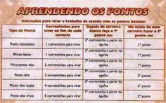 quadro_numero_correntinhas-croche-pontos