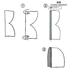 how to sew a hood - never know when this info may come in handy