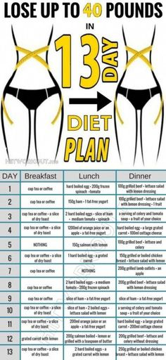 There is a diet which lasts 13 days. It is hard but effective. You can have a normal menu for 13 days and you will not gain weight for 2 years after the diet. It is the Danish Diet or The Copenhagen diet. Self Control, 13 Day Diet, 13 Day Metabolism Diet, 10 Day Diet Plan, Eating Games, Egg And Grapefruit Diet, Boiled Egg Diet Plan, Before And After Weightloss, Grilled Beef