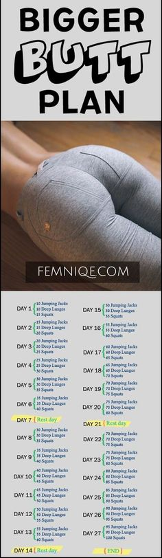 2017 How To Get A Bigger Butt Bigger Buttocks Workout -Bigger Butt Workout at Home For Women - Doing this routine is best exercise for butt and thighs. After a week you will start to see noticeable changes! (How To Get A Bigger Butt Fast Exercise) Fitness Workouts, Sport Fitness, Body Fitness, Fitness Goals, Fitness Motivation, Health Fitness, Exercise Motivation, Butt Workouts, Fitness Diet