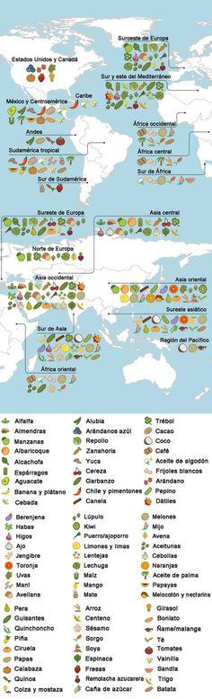 (PG) Mapa de origen de cultivos del mundo