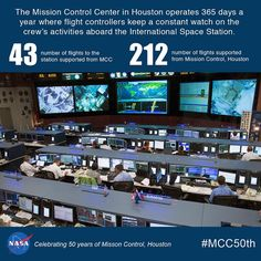 Mission Control recognizes a half-century of human spaceflight leadership from Houston today, as it continues to support 24/7/365 operations in support of the International Space Station and prepares for the future of human exploration through the cosmos. The first spaceflight operated from Mission Control, Houston, was the Gemini IV mission launched on June 3, 1965, a flight that included the United States' first spacewalk.  #missioncontrol #MCC50th #space #spacestation #NASA