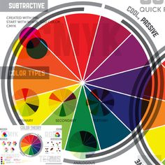 Looking into more infographics designs- and, inspired by the Always with Honor 'Colours in Culture' design found in the publication, 'Infor...