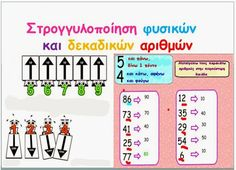 Kai, Special Education Math, Teaching Math, Maths, Math For Kids, Kids Corner, Mathematics, Teacher, Learning