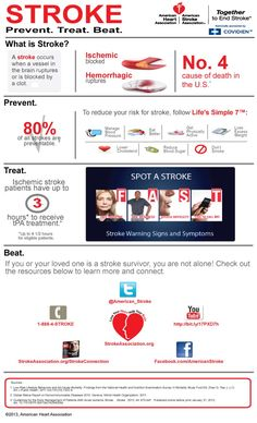 Thoughtful Thursday: Do You Know How to Spot a Stroke? #StrokeMonth