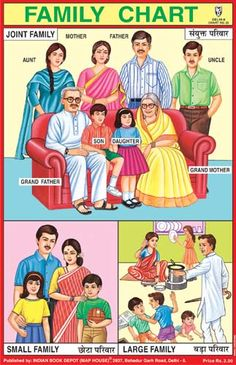 Trendy Family History For Kids Pictures Ideas History For Kids, Women In History, Family History, Family Clipart, History Jokes, Art History, Indian Family, Family Illustration, Vintage India